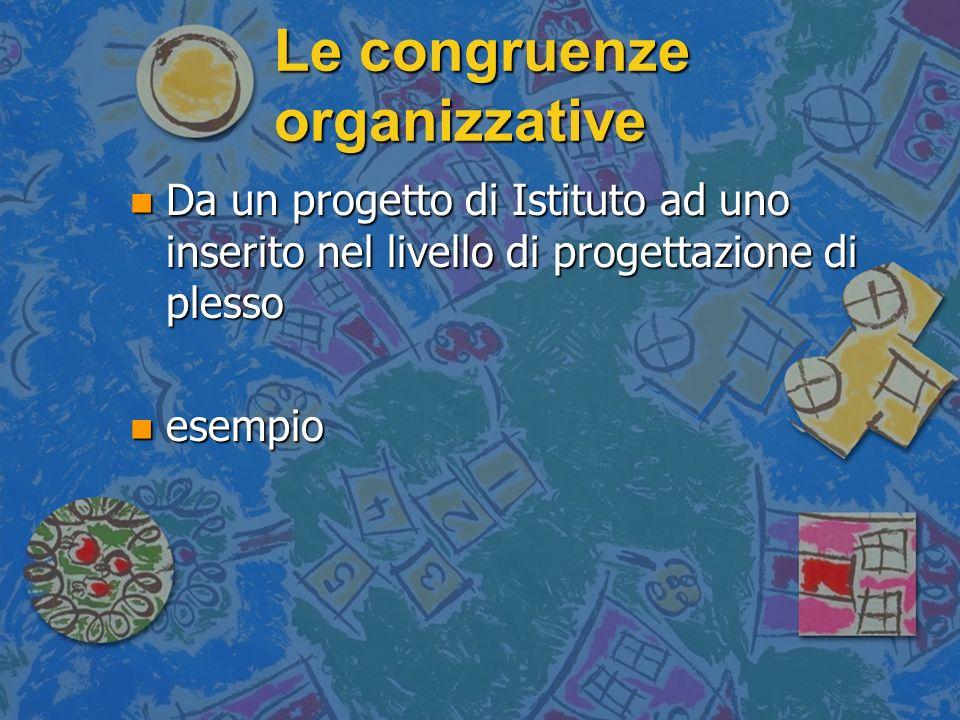 Le congruenze organizzative n La congruenza di tutti e tre i livelli con lATTO DI INDIRIZZO del CdI n Analizziamo lATTO DI INDIRIZZO e andiamo a ricercare le finalità nelle nostre progettazioni n LA PIANTA ORGANICA DI ISTITUTO E DI PLESSO