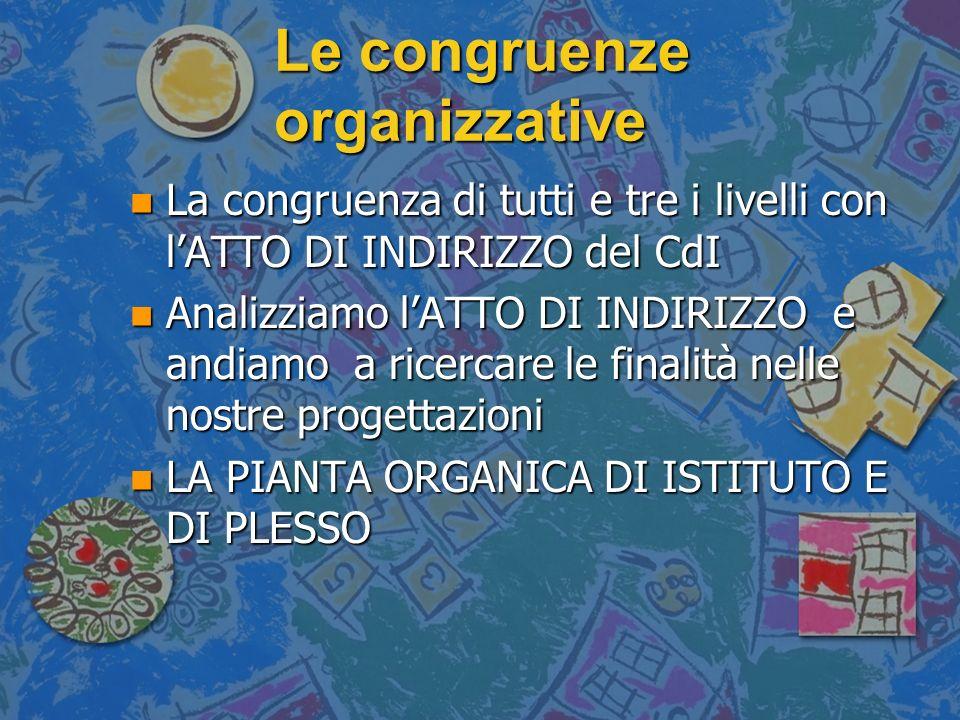 Le congruenze organizzative n La congruenza di tutti e tre i livelli con lATTO DI INDIRIZZO del CdI n Analizziamo lATTO DI INDIRIZZO e andiamo a ricer