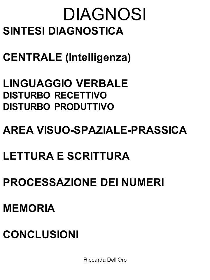 Riccarda Dell'Oro DIAGNOSI SINTESI DIAGNOSTICA CENTRALE (Intelligenza) LINGUAGGIO VERBALE DISTURBO RECETTIVO DISTURBO PRODUTTIVO AREA VISUO-SPAZIALE-P