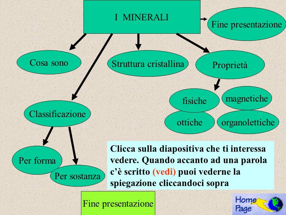 I MINERALI Cosa sono Struttura cristallina Classificazione Proprietà Per forma Per sostanza ottiche fisiche magnetiche organolettiche Clicca sulla dia