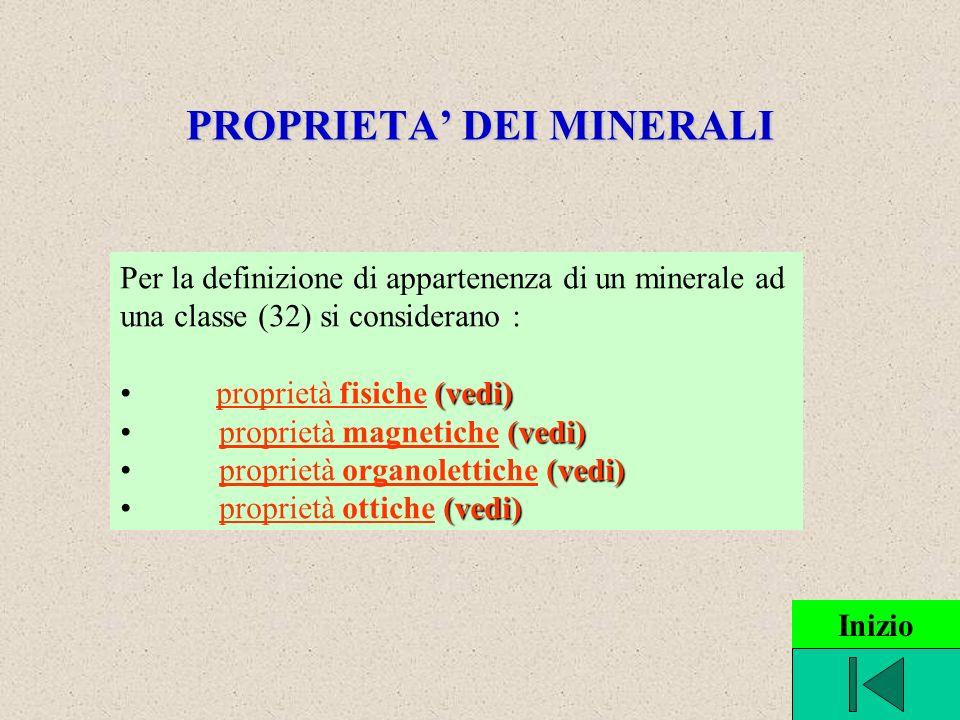 PROPRIETA DEI MINERALI Per la definizione di appartenenza di un minerale ad una classe (32) si considerano : (vedi)proprietà fisiche (vedi)proprietà fisiche (vedi) proprietà magnetiche (vedi)proprietà magnetiche (vedi) proprietà organolettiche (vedi)proprietà organolettiche (vedi) proprietà ottiche (vedi)proprietà ottiche Inizio