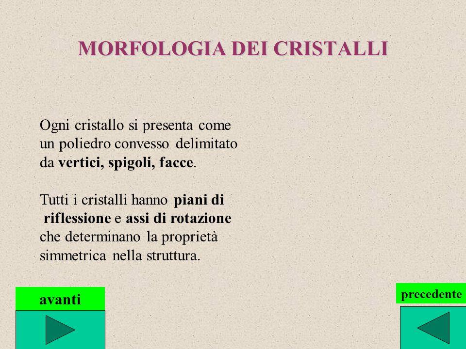 MORFOLOGIA DEI CRISTALLI Ogni cristallo si presenta come un poliedro convesso delimitato da vertici, spigoli, facce. Tutti i cristalli hanno piani di