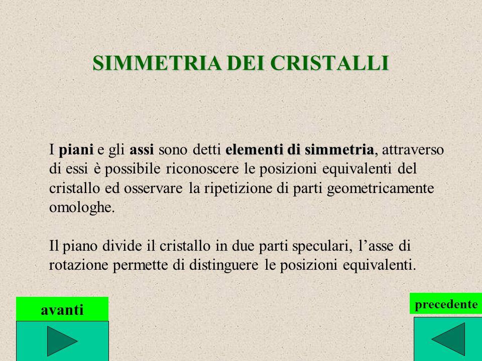 SIMMETRIA DEI CRISTALLI elementi di simmetria I piani e gli assi sono detti elementi di simmetria, attraverso di essi è possibile riconoscere le posizioni equivalenti del cristallo ed osservare la ripetizione di parti geometricamente omologhe.