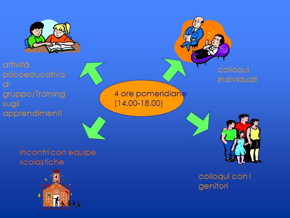 4 ore pomeridiane (14.00-18.00) colloqui individuali colloqui con i genitori attività psicoeducativa di gruppo/Training sugli apprendimenti incontri c