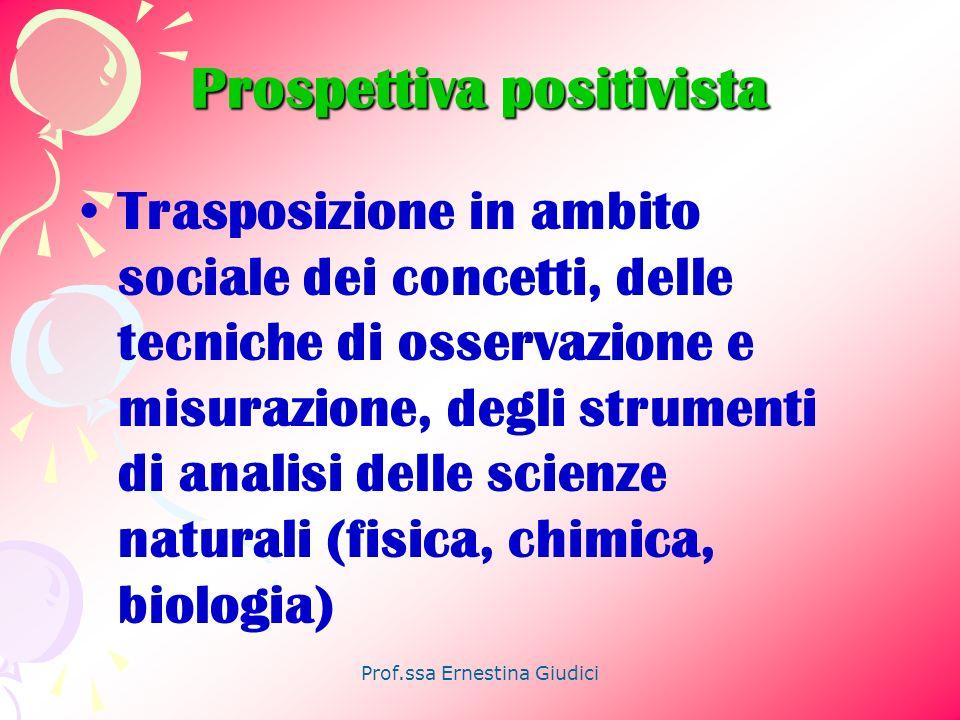 Prof.ssa Ernestina Giudici Prospettiva positivista La realtà sociale è rappresentata da un dato reale, esterno e indipendente dal ricercatore, il quale ha il compito di scoprirla