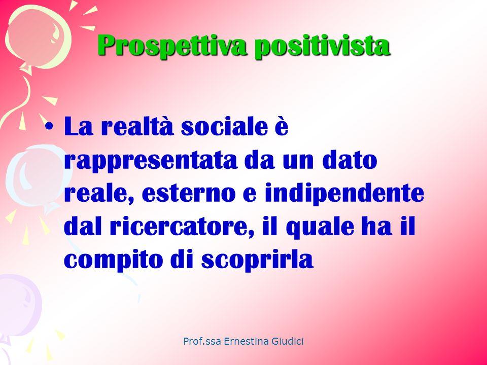 Prof.ssa Ernestina Giudici Prospettiva positivista La realtà è scomponibile in fatti e parti elementari (riduzionismo) e i comportamenti umani sono governati da leggi deterministiche e generali