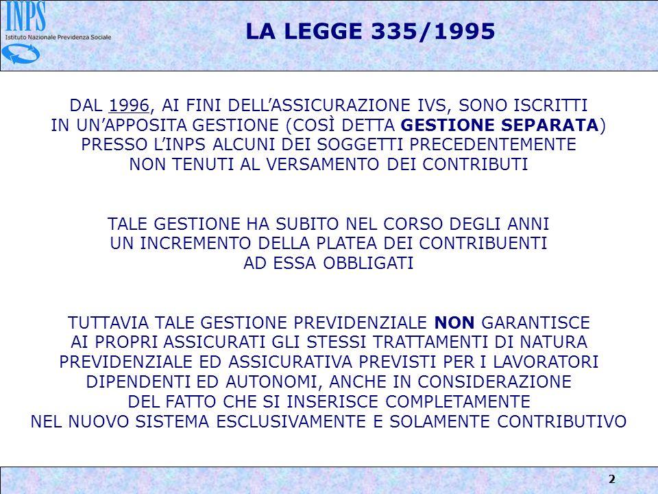 2 DAL 1996, AI FINI DELLASSICURAZIONE IVS, SONO ISCRITTI IN UNAPPOSITA GESTIONE (COSÌ DETTA GESTIONE SEPARATA) PRESSO LINPS ALCUNI DEI SOGGETTI PRECED