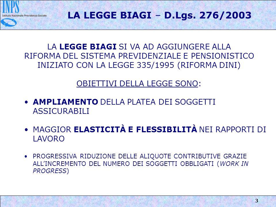 3 LA LEGGE BIAGI SI VA AD AGGIUNGERE ALLA RIFORMA DEL SISTEMA PREVIDENZIALE E PENSIONISTICO INIZIATO CON LA LEGGE 335/1995 (RIFORMA DINI) OBIETTIVI DE
