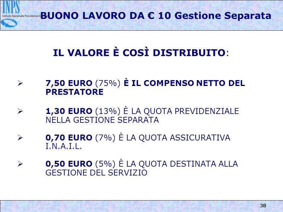 38 BUONO LAVORO DA 10 Gestione Separata IL VALORE È COSÌ DISTRIBUITO: 7,50 EURO (75%) È IL COMPENSO NETTO DEL PRESTATORE 1,30 EURO (13%) È LA QUOTA PR