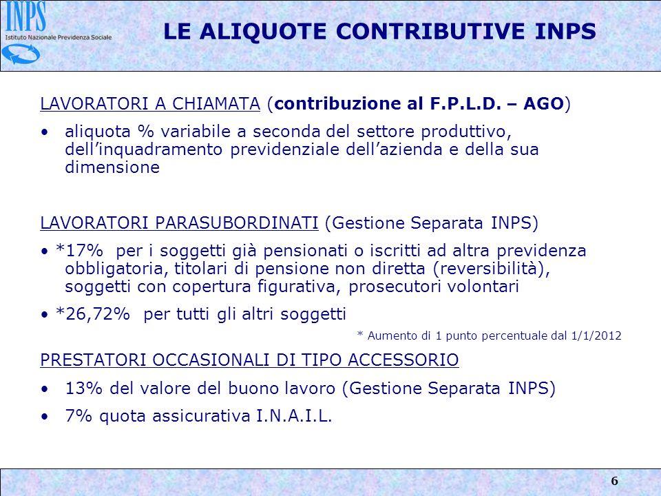 6 LAVORATORI A CHIAMATA (contribuzione al F.P.L.D. – AGO) aliquota % variabile a seconda del settore produttivo, dellinquadramento previdenziale della