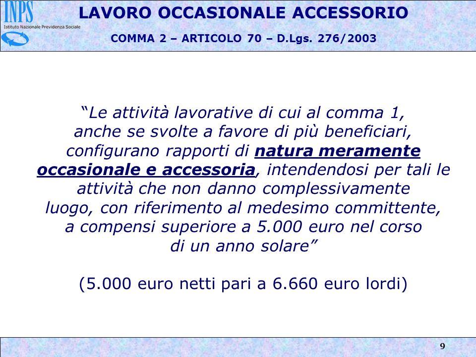 40 LIMITI ECONOMICI PER IL LAVORATORE LATTIVITA LAVORATIVA DI NATURA OCCASIONALE ACCESSORIA NON DEVE DARE LUOGO A COMPENSI SUPERIORI A 5.000 EURO NELLANNO DA PARTE DI CIASCUN SINGOLO COMMITTENTE Di conseguenza, il limite di importo lordo per il committente è di 6.660 euro, corrispondenti a 4.995 euro netti per prestatore
