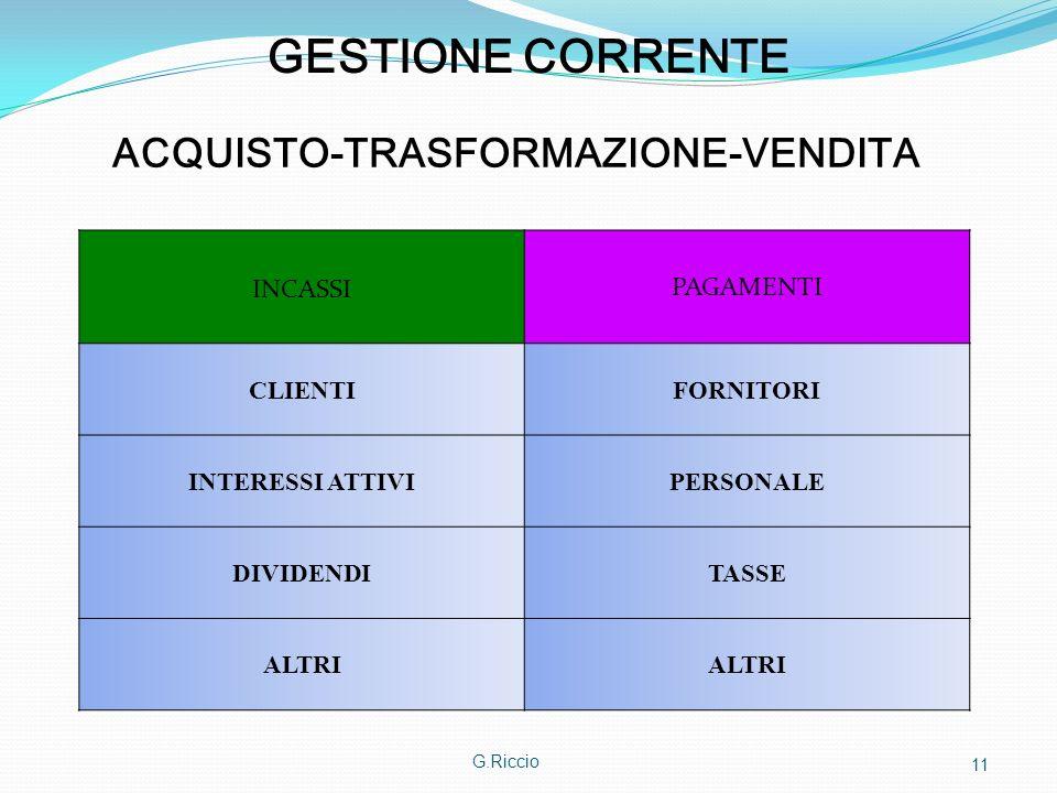 G.Riccio 11 GESTIONE CORRENTE ACQUISTO-TRASFORMAZIONE-VENDITA INCASSI PAGAMENTI CLIENTIFORNITORI INTERESSI ATTIVIPERSONALE DIVIDENDITASSE ALTRI