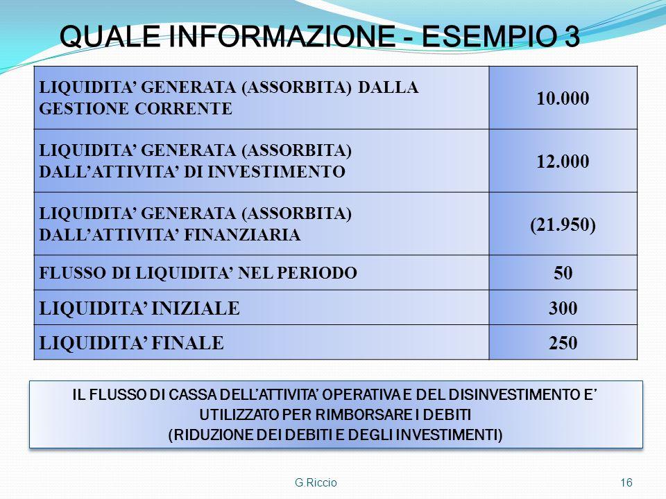G.Riccio16 QUALE INFORMAZIONE - ESEMPIO 3 LIQUIDITA GENERATA (ASSORBITA) DALLA GESTIONE CORRENTE 10.000 LIQUIDITA GENERATA (ASSORBITA) DALLATTIVITA DI