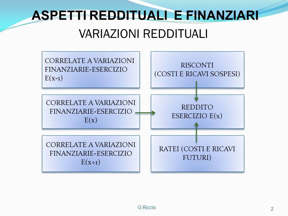 ASPETTI REDDITUALI E FINANZIARI VARIAZIONI REDDITUALI CORRELATE A VARIAZIONI FINANZIARIE-ESERCIZIO E(x-1) RISCONTI (COSTI E RICAVI SOSPESI) RISCONTI (