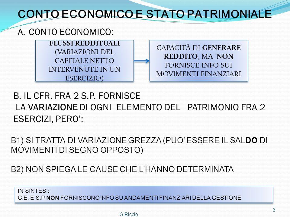 CONTO ECONOMICO E STATO PATRIMONIALE A.CONTO ECONOMICO: FLUSSI REDDITUALI (VARIAZIONI DEL CAPITALE NETTO INTERVENUTE IN UN ESERCIZIO) CAPACITÀ DI GENE