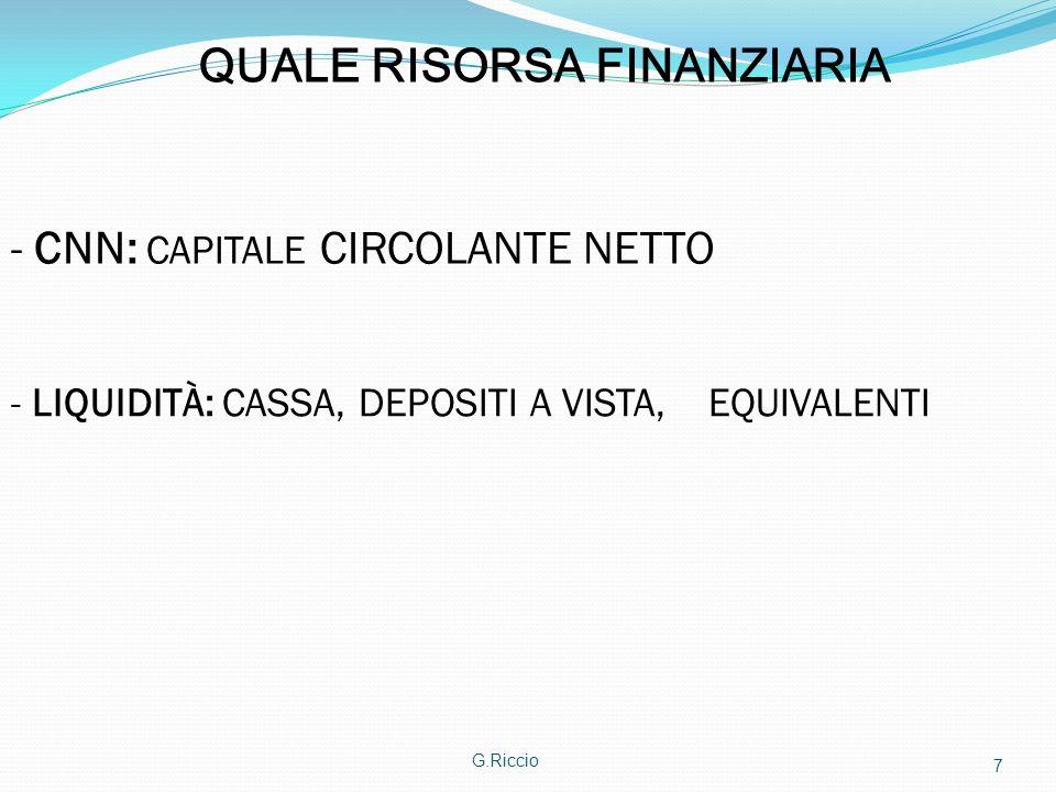 G.Riccio 7 QUALE RISORSA FINANZIARIA - CNN: CAPITALE CIRCOLANTE NETTO - LIQUIDITÀ: CASSA, DEPOSITI A VISTA, EQUIVALENTI