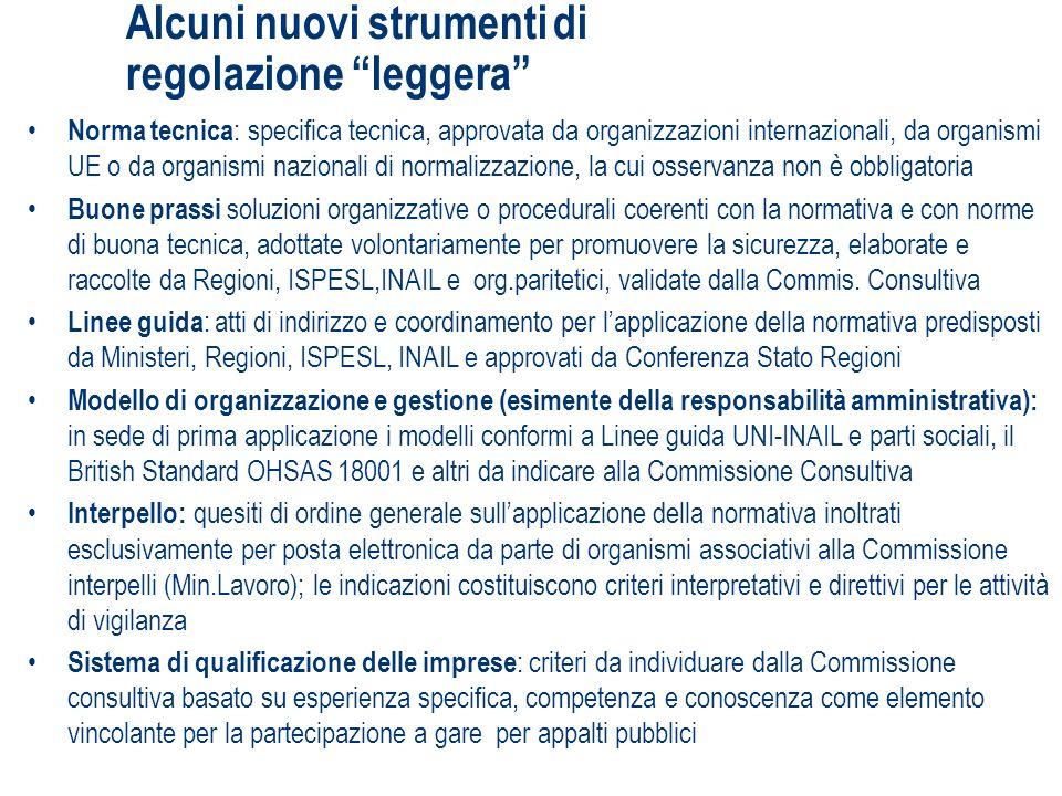 Alcuni nuovi strumenti di regolazione leggera Norma tecnica : specifica tecnica, approvata da organizzazioni internazionali, da organismi UE o da orga