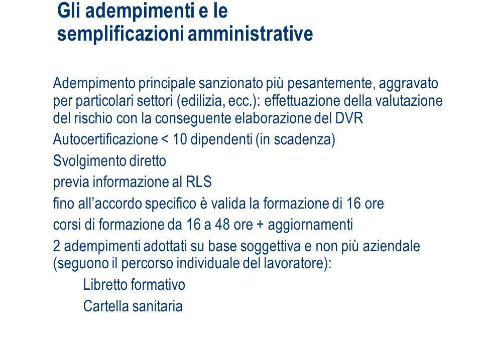 Gli adempimenti e le semplificazioni amministrative Adempimento principale sanzionato più pesantemente, aggravato per particolari settori (edilizia, e