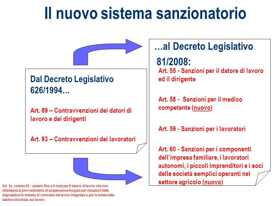 …al Decreto Legislativo 81/2008: Dal Decreto Legislativo 626/1994… Art. 89 – Contravvenzioni dei datori di lavoro e dei dirigenti Art. 93 – Contravven
