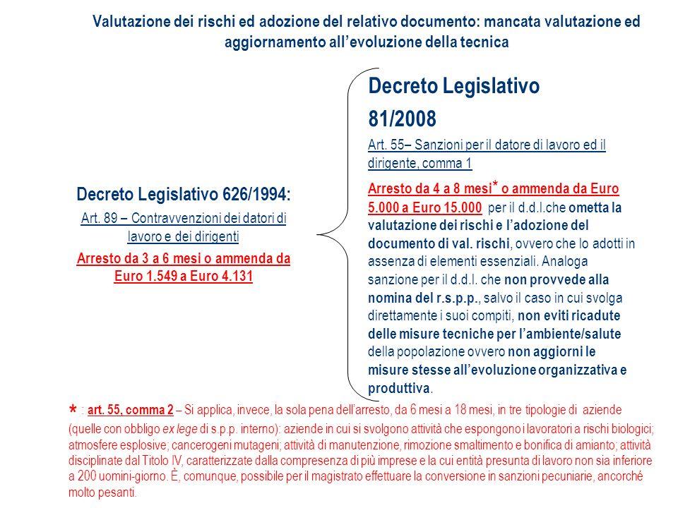 Valutazione dei rischi ed adozione del relativo documento: mancata valutazione ed aggiornamento allevoluzione della tecnica Decreto Legislativo 81/200