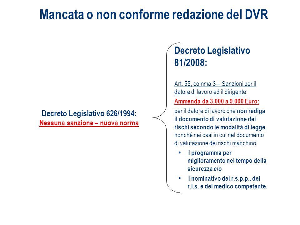 Mancata o non conforme redazione del DVR Decreto Legislativo 81/2008: Art. 55, comma 3 – Sanzioni per il datore di lavoro ed il dirigente Ammenda da 3
