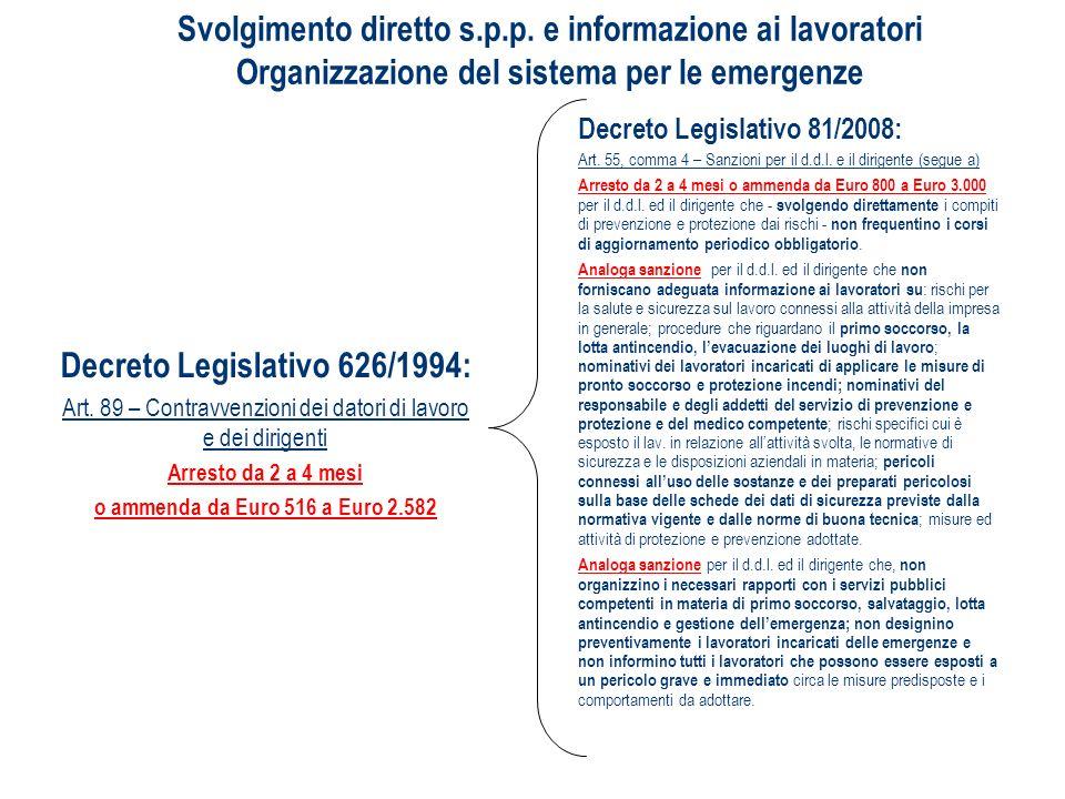 Decreto Legislativo 626/1994: Art. 89 – Contravvenzioni dei datori di lavoro e dei dirigenti Arresto da 2 a 4 mesi o ammenda da Euro 516 a Euro 2.582
