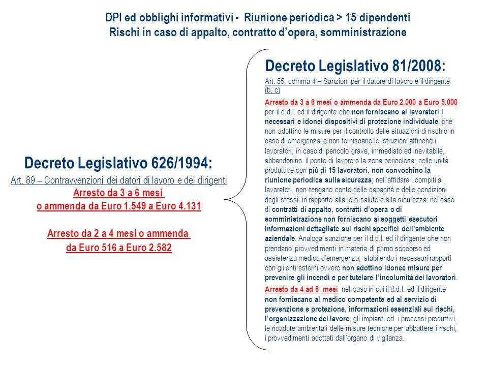 DPI ed obblighi informativi - Riunione periodica > 15 dipendenti Rischi in caso di appalto, contratto dopera, somministrazione Decreto Legislativo 81/