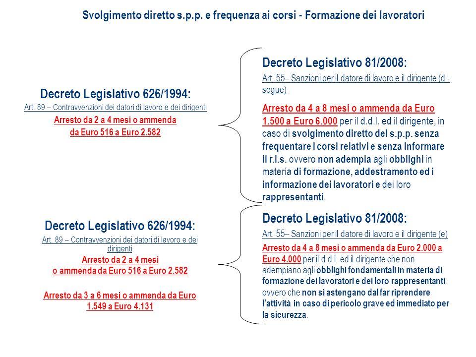 Decreto Legislativo 81/2008: Art. 55– Sanzioni per il datore di lavoro e il dirigente (e) Arresto da 4 a 8 mesi o ammenda da Euro 2.000 a Euro 4.000 p