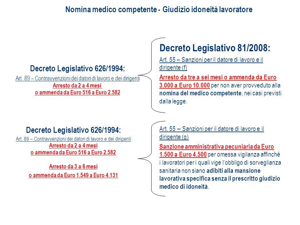 Decreto Legislativo 81/2008: Art. 55 – Sanzioni per il datore di lavoro e il dirigente (f) Arresto da tre a sei mesi o ammenda da Euro 3.000 a Euro 10