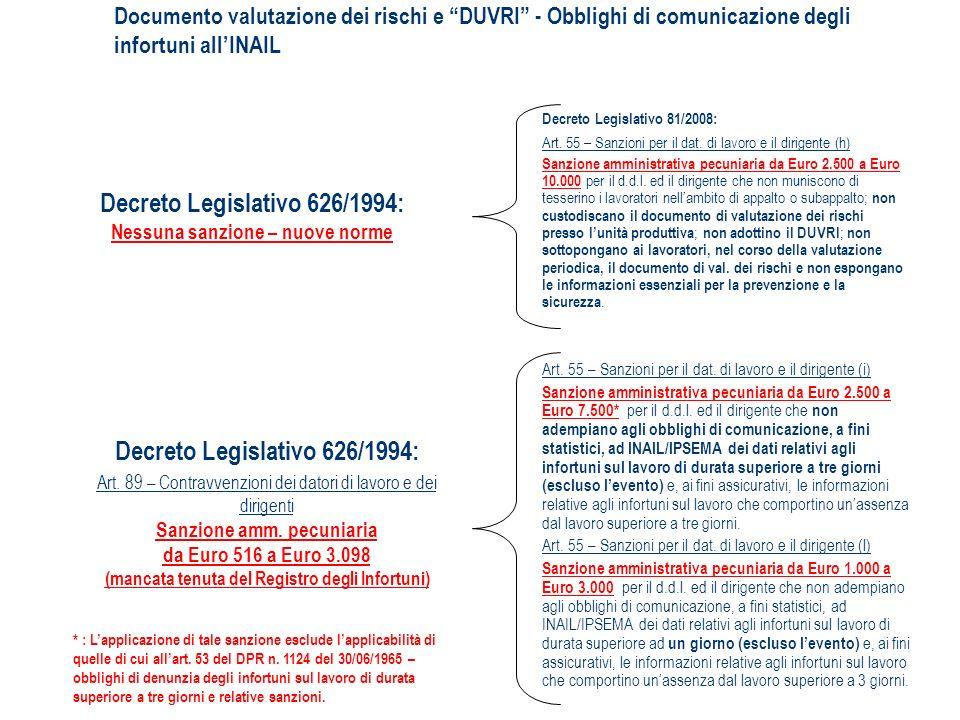 Decreto Legislativo 81/2008: Art. 55 – Sanzioni per il dat. di lavoro e il dirigente (h) Sanzione amministrativa pecuniaria da Euro 2.500 a Euro 10.00