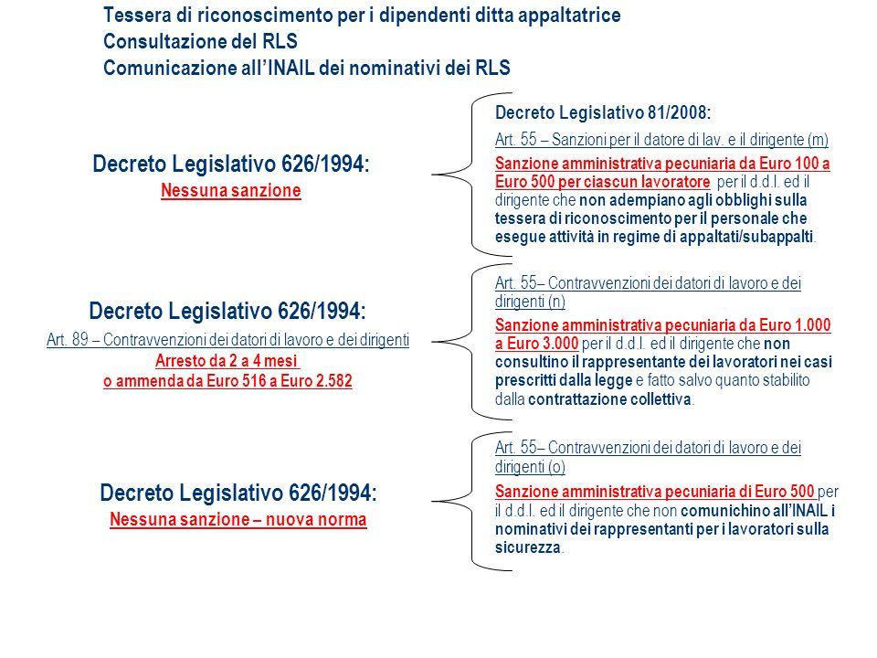 Tessera di riconoscimento per i dipendenti ditta appaltatrice Consultazione del RLS Comunicazione allINAIL dei nominativi dei RLS Decreto Legislativo
