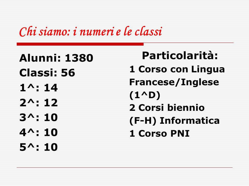 Chi siamo: i numeri e le classi Particolarità: 1 Corso con Lingua Francese/Inglese (1^D) 2 Corsi biennio (F-H) Informatica 1 Corso PNI Alunni: 1380 Cl