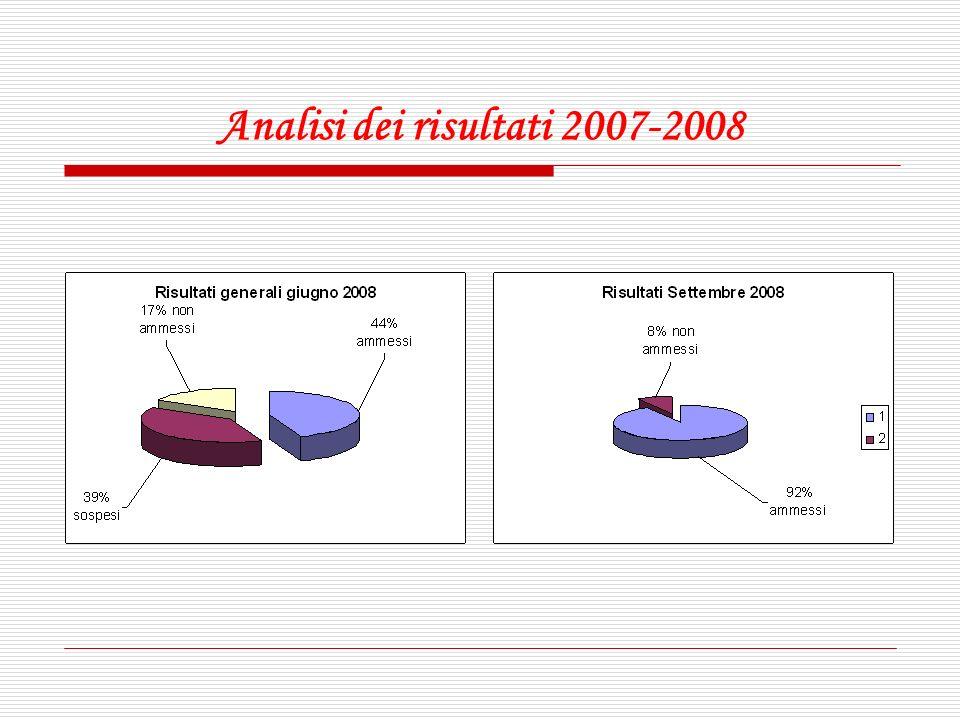 Analisi dei risultati 2007-2008