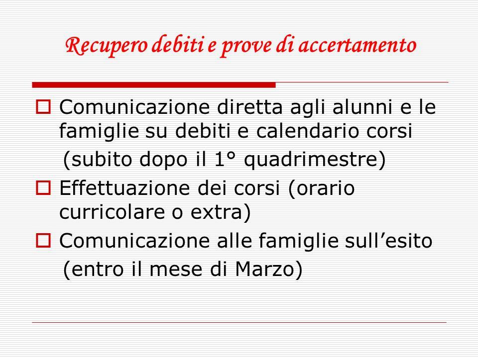 Recupero debiti e prove di accertamento Comunicazione diretta agli alunni e le famiglie su debiti e calendario corsi (subito dopo il 1° quadrimestre)