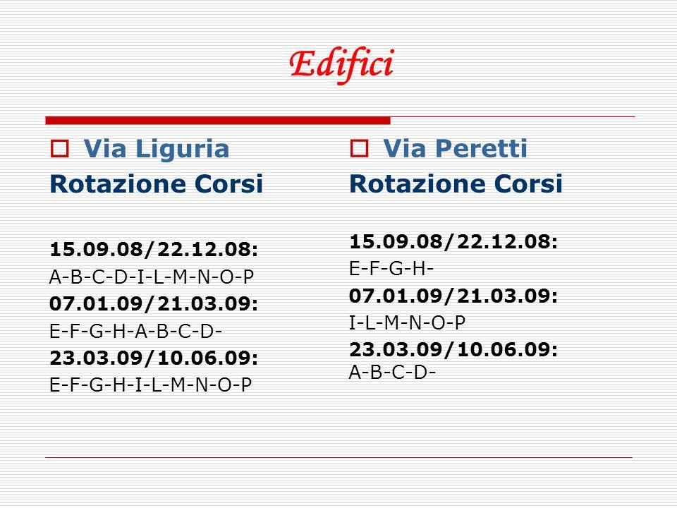 Edifici Via Liguria Rotazione Corsi 15.09.08/22.12.08: A-B-C-D-I-L-M-N-O-P 07.01.09/21.03.09: E-F-G-H-A-B-C-D- 23.03.09/10.06.09: E-F-G-H-I-L-M-N-O-P