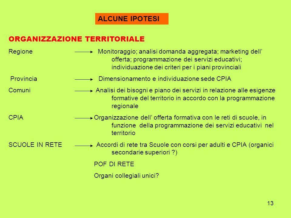13 ORGANIZZAZIONE TERRITORIALE Regione Monitoraggio; analisi domanda aggregata; marketing dell offerta; programmazione dei servizi educativi; individu