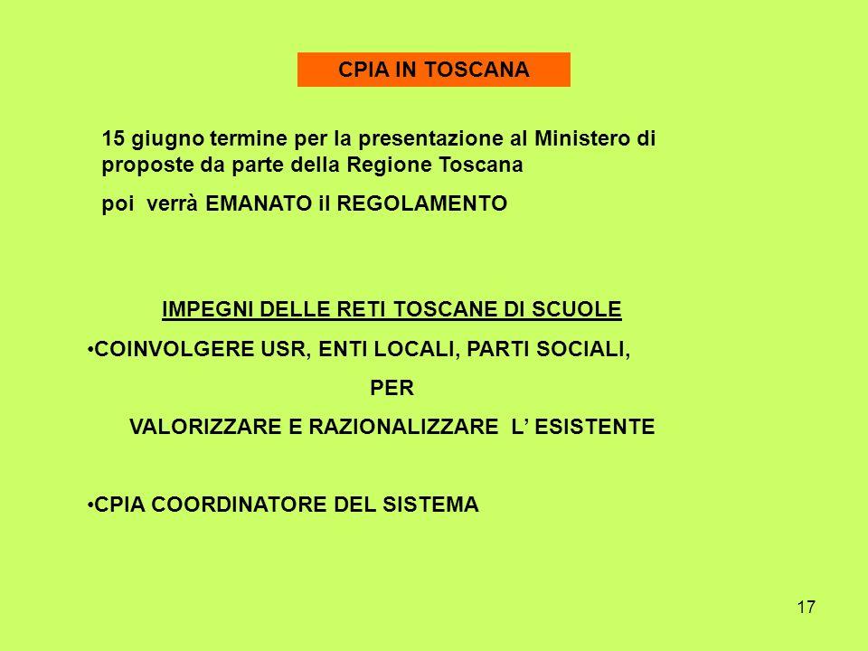 17 CPIA IN TOSCANA IMPEGNI DELLE RETI TOSCANE DI SCUOLE COINVOLGERE USR, ENTI LOCALI, PARTI SOCIALI, PER VALORIZZARE E RAZIONALIZZARE L ESISTENTE CPIA COORDINATORE DEL SISTEMA 15 giugno termine per la presentazione al Ministero di proposte da parte della Regione Toscana poi verrà EMANATO il REGOLAMENTO