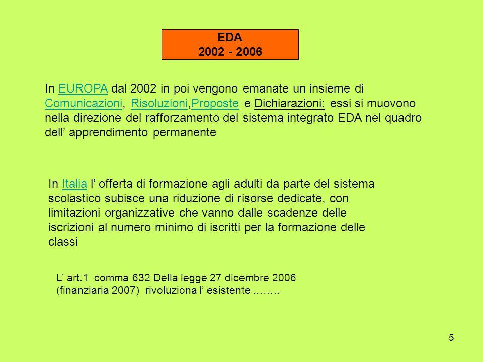 5 In EUROPA dal 2002 in poi vengono emanate un insieme di Comunicazioni, Risoluzioni,Proposte e Dichiarazioni: essi si muovono nella direzione del rafforzamento del sistema integrato EDA nel quadro dell apprendimento permanenteEUROPA ComunicazioniRisoluzioniProposte EDA 2002 - 2006 In Italia l offerta di formazione agli adulti da parte del sistema scolastico subisce una riduzione di risorse dedicate, con limitazioni organizzative che vanno dalle scadenze delle iscrizioni al numero minimo di iscritti per la formazione delle classiItalia L art.1 comma 632 Della legge 27 dicembre 2006 (finanziaria 2007) rivoluziona l esistente ……..