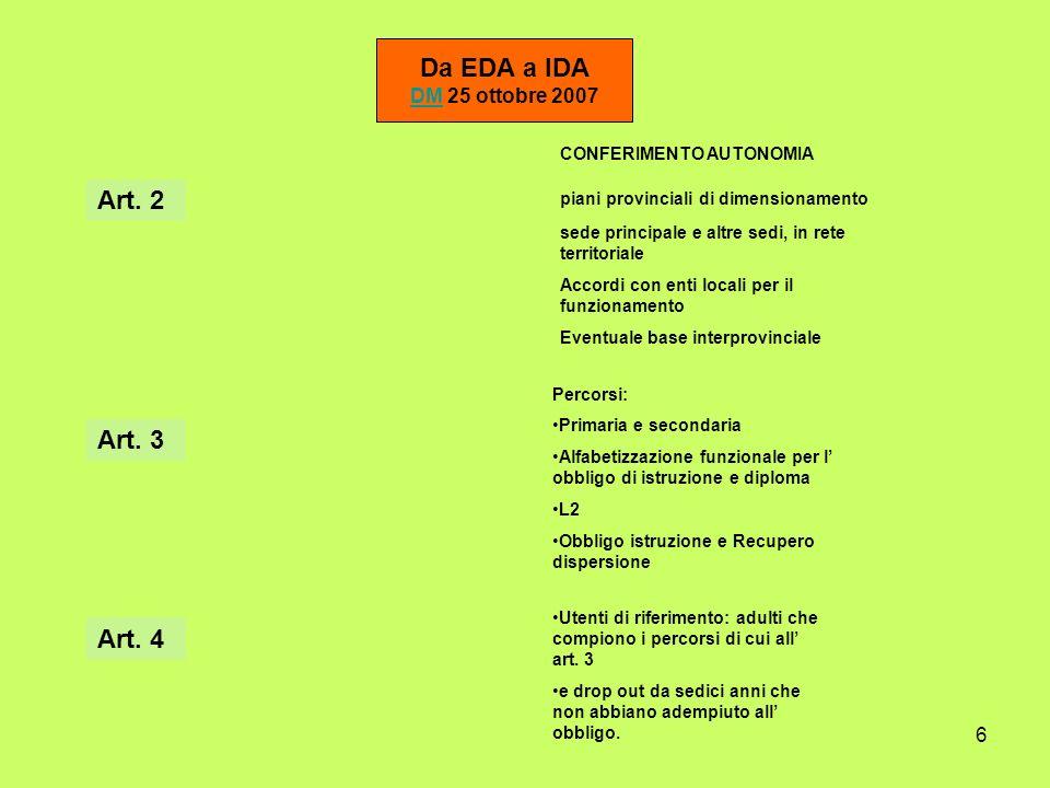 6 Da EDA a IDA DMDM 25 ottobre 2007 Art.