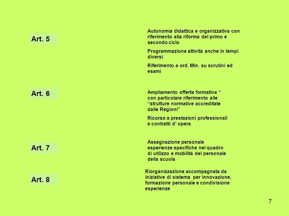 7 Art. 5 Autonomia didattica e organizzativa con riferimento alla riforma del primo e secondo ciclo Programmazione attività anche in tempi diversi Rif