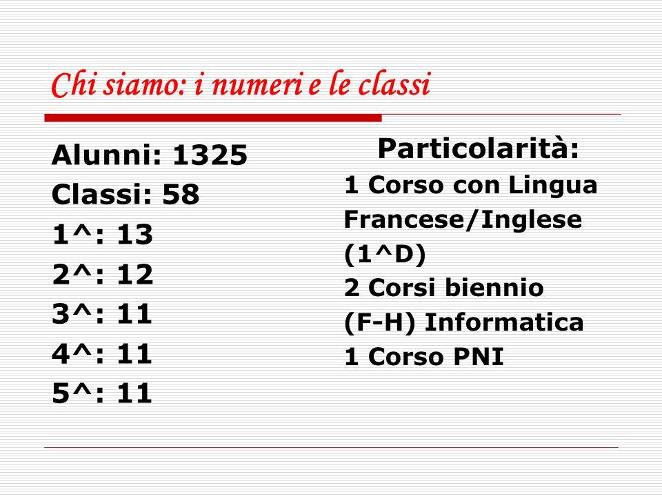 Chi siamo: i numeri e le classi Particolarità: 1 Corso con Lingua Francese/Inglese (1^D) 2 Corsi biennio (F-H) Informatica 1 Corso PNI Alunni: 1325 Cl