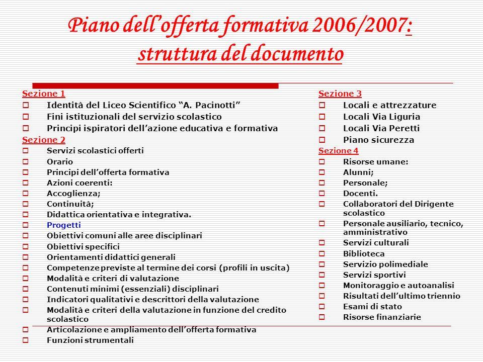 Piano dellofferta formativa 2006/2007: struttura del documento Sezione 1 Identità del Liceo Scientifico A. Pacinotti Fini istituzionali del servizio s