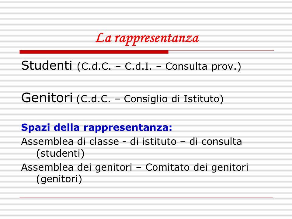 La rappresentanza Studenti (C.d.C. – C.d.I. – Consulta prov.) Genitori (C.d.C. – Consiglio di Istituto) Spazi della rappresentanza: Assemblea di class