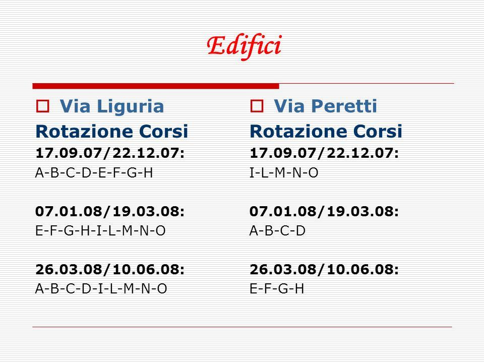 Edifici Via Liguria Rotazione Corsi 17.09.07/22.12.07: A-B-C-D-E-F-G-H 07.01.08/19.03.08: E-F-G-H-I-L-M-N-O 26.03.08/10.06.08: A-B-C-D-I-L-M-N-O Via P