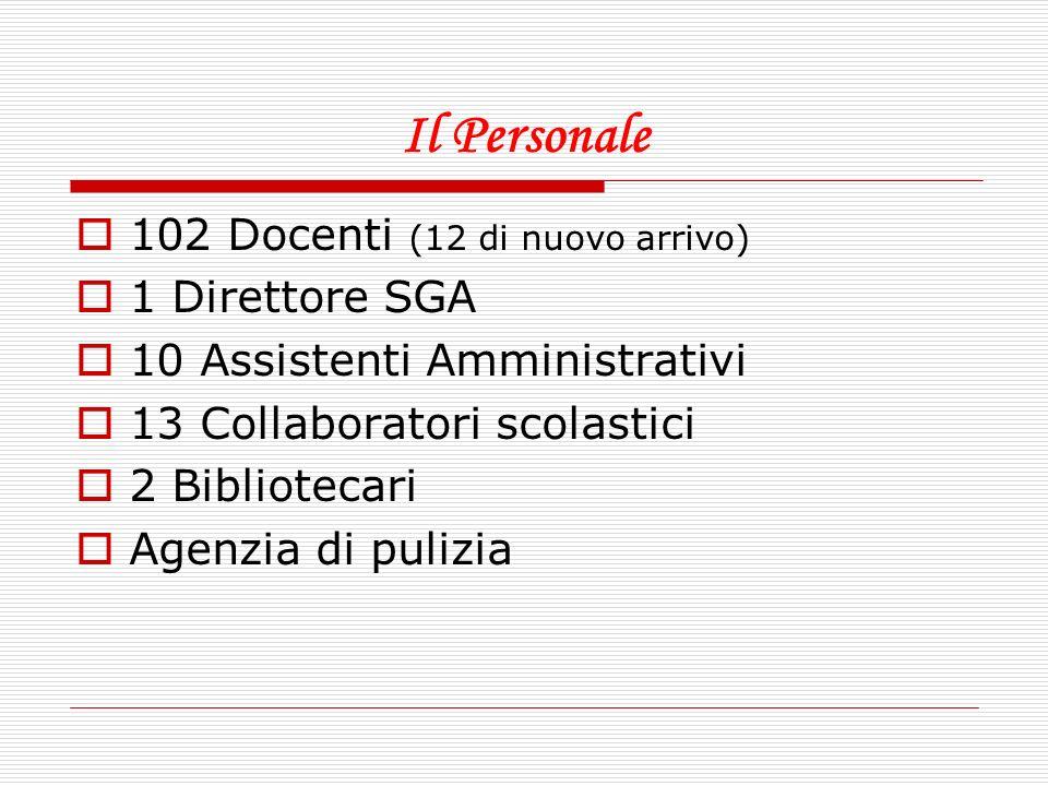 Il Personale 102 Docenti (12 di nuovo arrivo) 1 Direttore SGA 10 Assistenti Amministrativi 13 Collaboratori scolastici 2 Bibliotecari Agenzia di puliz