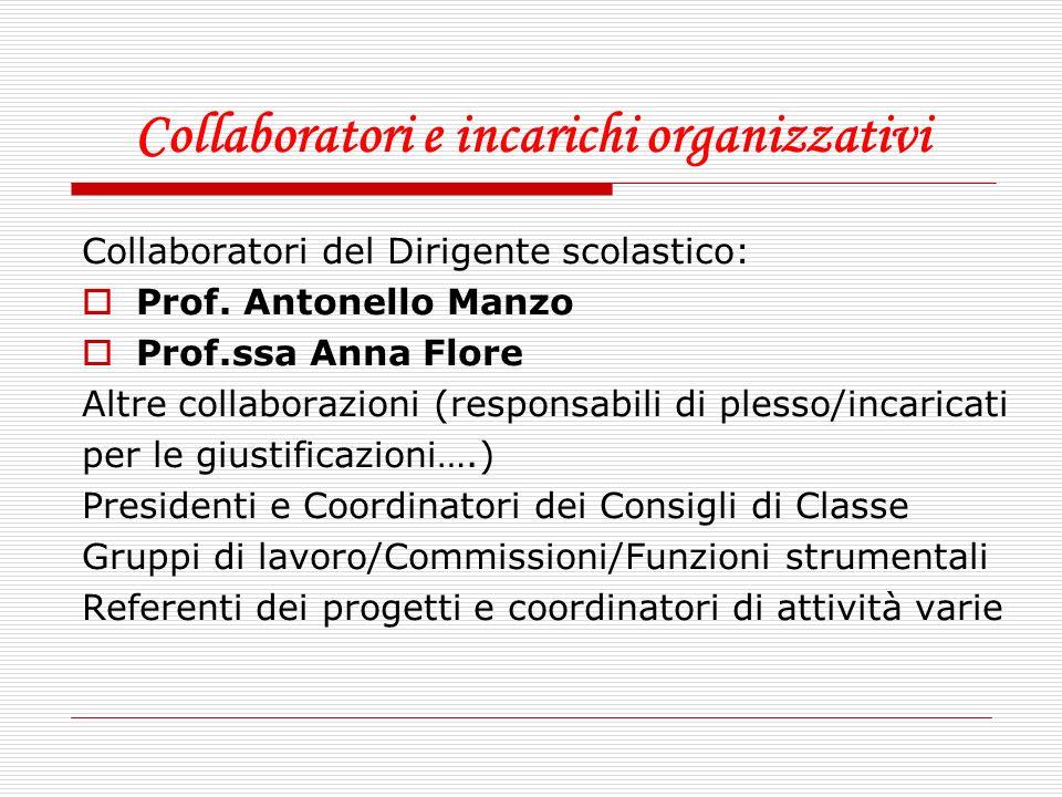 Collaboratori e incarichi organizzativi Collaboratori del Dirigente scolastico: Prof. Antonello Manzo Prof.ssa Anna Flore Altre collaborazioni (respon