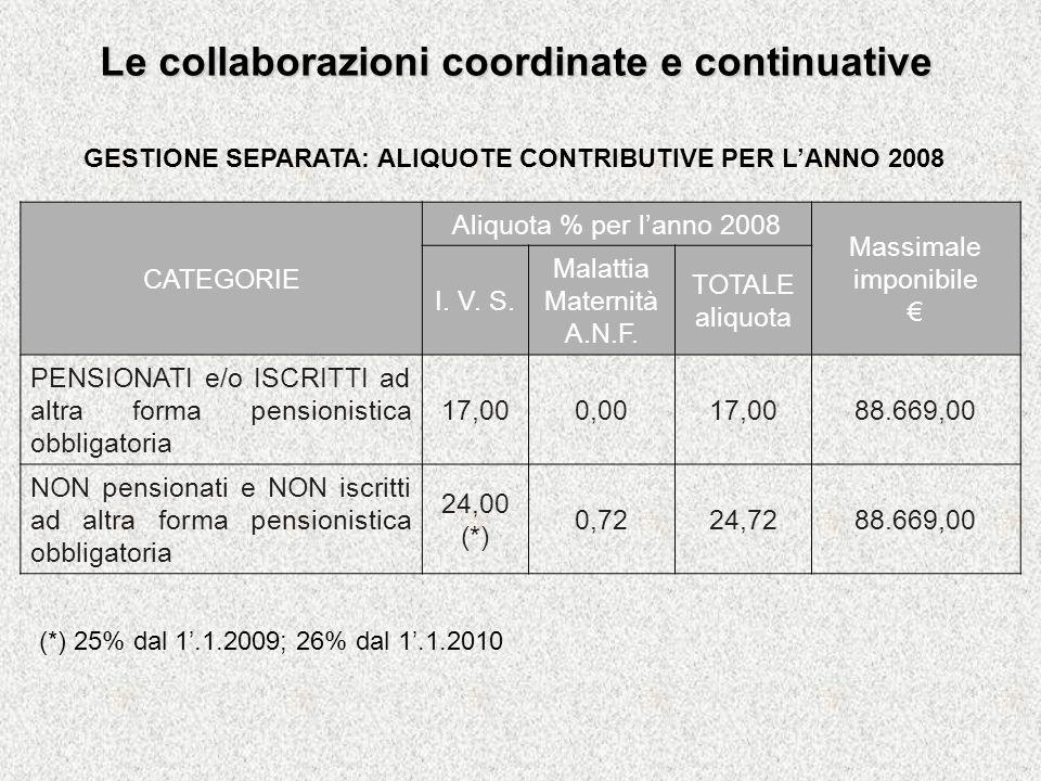 Le collaborazioni coordinate e continuative CATEGORIE Aliquota % per lanno 2008 Massimale imponibile I.
