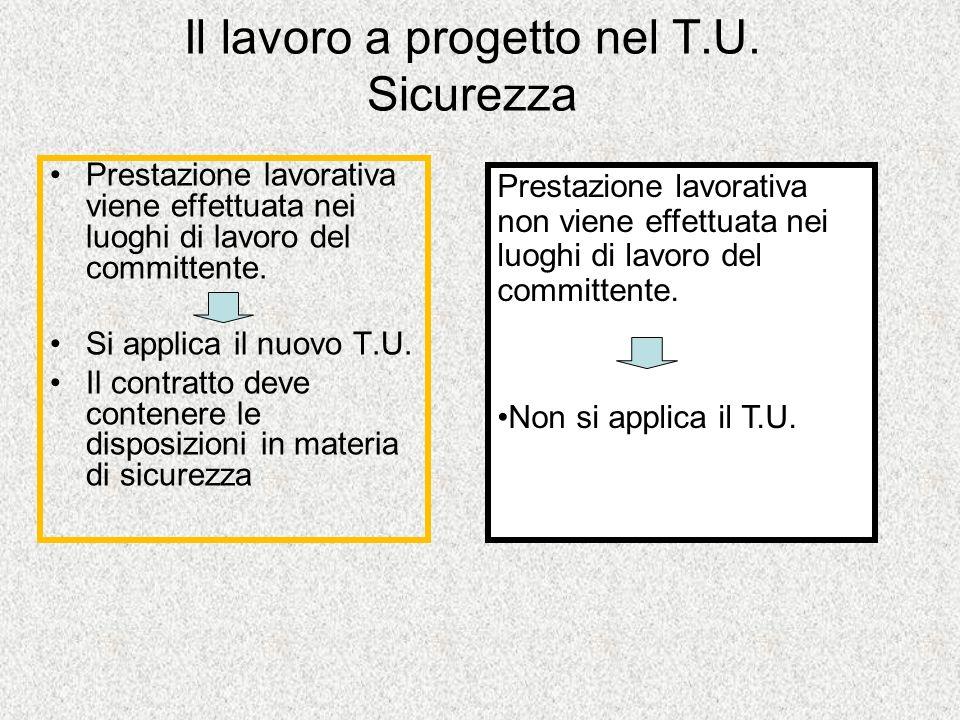 Il lavoro a progetto nel T.U.