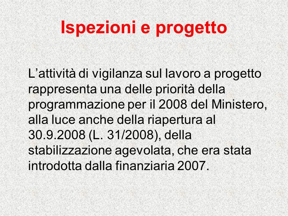 Ispezioni e progetto Lattività di vigilanza sul lavoro a progetto rappresenta una delle priorità della programmazione per il 2008 del Ministero, alla luce anche della riapertura al 30.9.2008 (L.