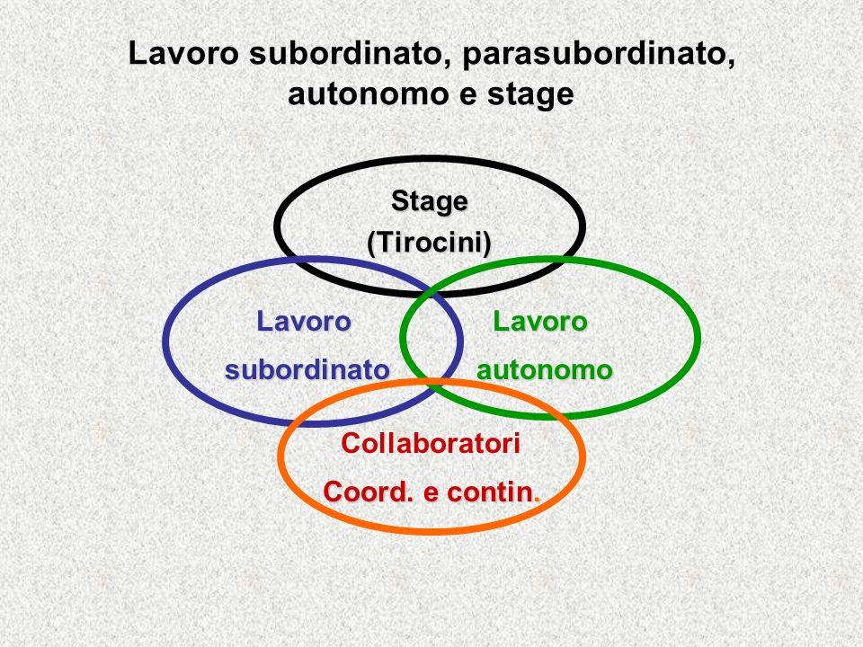 Lavoro subordinato, parasubordinato, autonomo e stage Stage(Tirocini) Lavoro subordinato autonomo Collaboratori Coord.